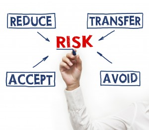 Risk management flow chart (Click for more)