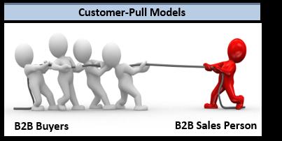customer-pull
